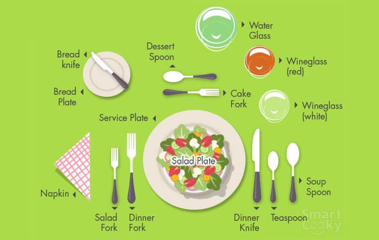 Cách dùng dao dĩa khi ăn nhà hàng
