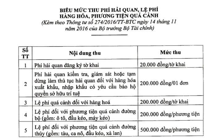 Lệ phí Hải Quan là 20.000đ/lô hàng
