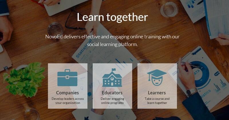 NovoEd cung cấp nhiều khóa học miễn phí về kinh doanh, doanh nhân
